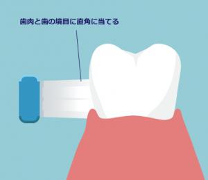 「スクラビング法」という歯磨き方法