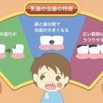 乳歯の虫歯のアイキャッチ