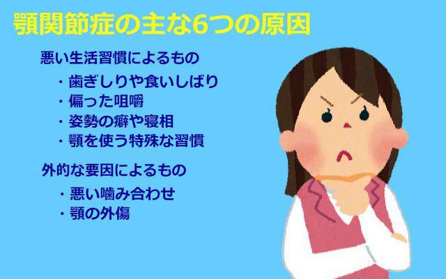 顎関節症・原因