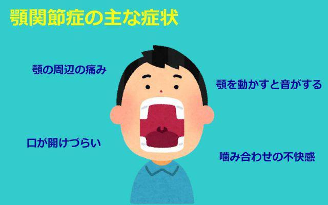 顎関節症・症状