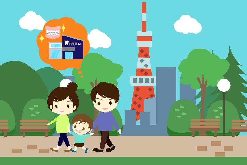 東京 矯正