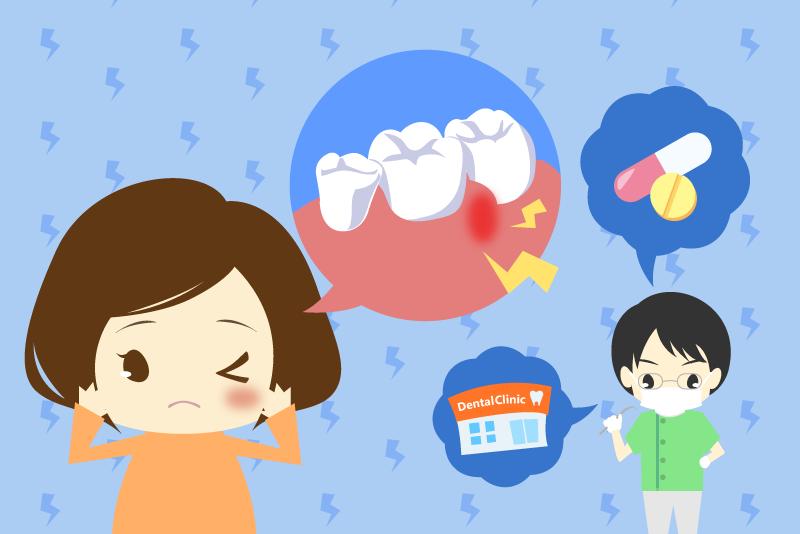 奥歯の腫れ
