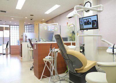 たけお歯科3