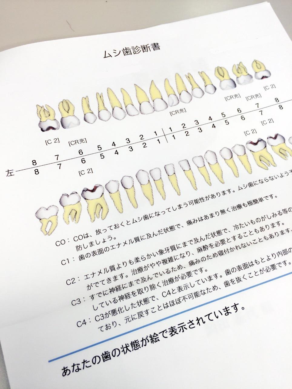 芝大門歯科クリニック