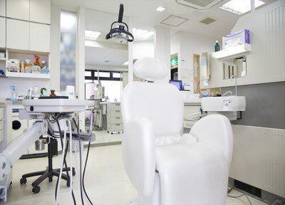 井坂歯科2