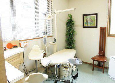 顎関節症クリニックやまだ歯科4