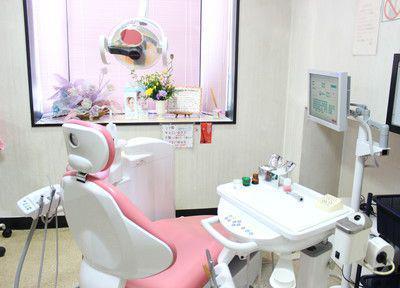 田中歯科医院 (3)