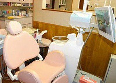 りゅういち歯科医院