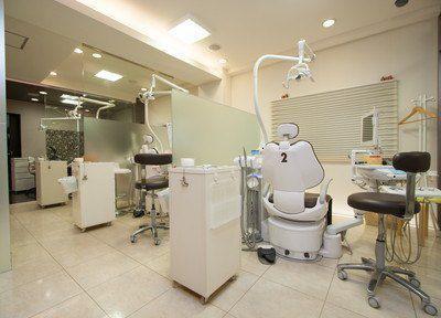 にしうら歯科クリニック