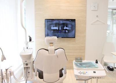 ちかみ歯科医院 診療室