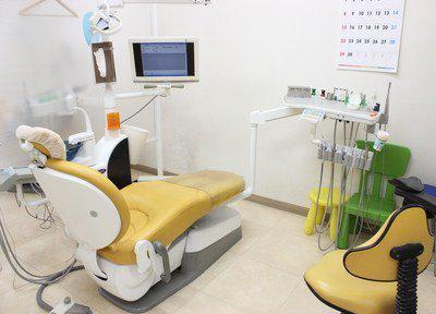 まつしろ歯科クリニック