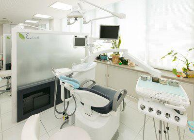藤澤歯科医院