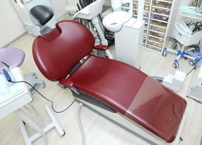 バイオクリニック・歯科3