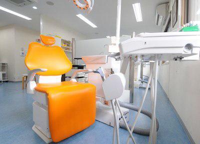 内海歯科医院