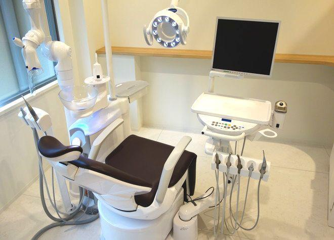 釜田歯科医院 診療室