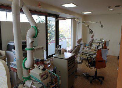 アクア歯科 診察室