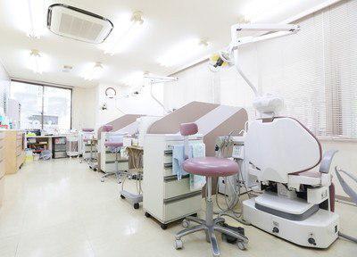 隅野歯科 診察室