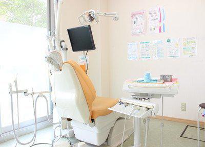 ナオ歯科クリニック