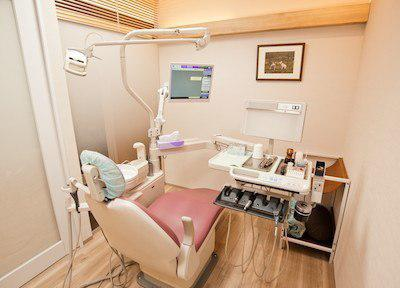 小竹歯科クリニック