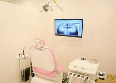 あい歯科クリニック上溝