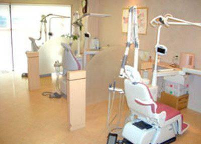 しのみや歯科医院