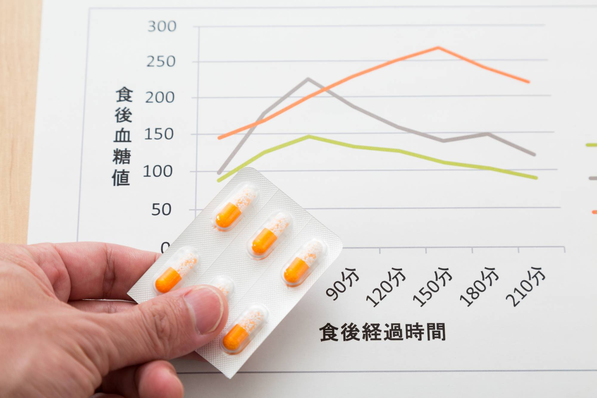 血糖値のグラフを見ながら治療薬を手にする糖尿病患者