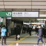 恵比寿駅,夕方診療